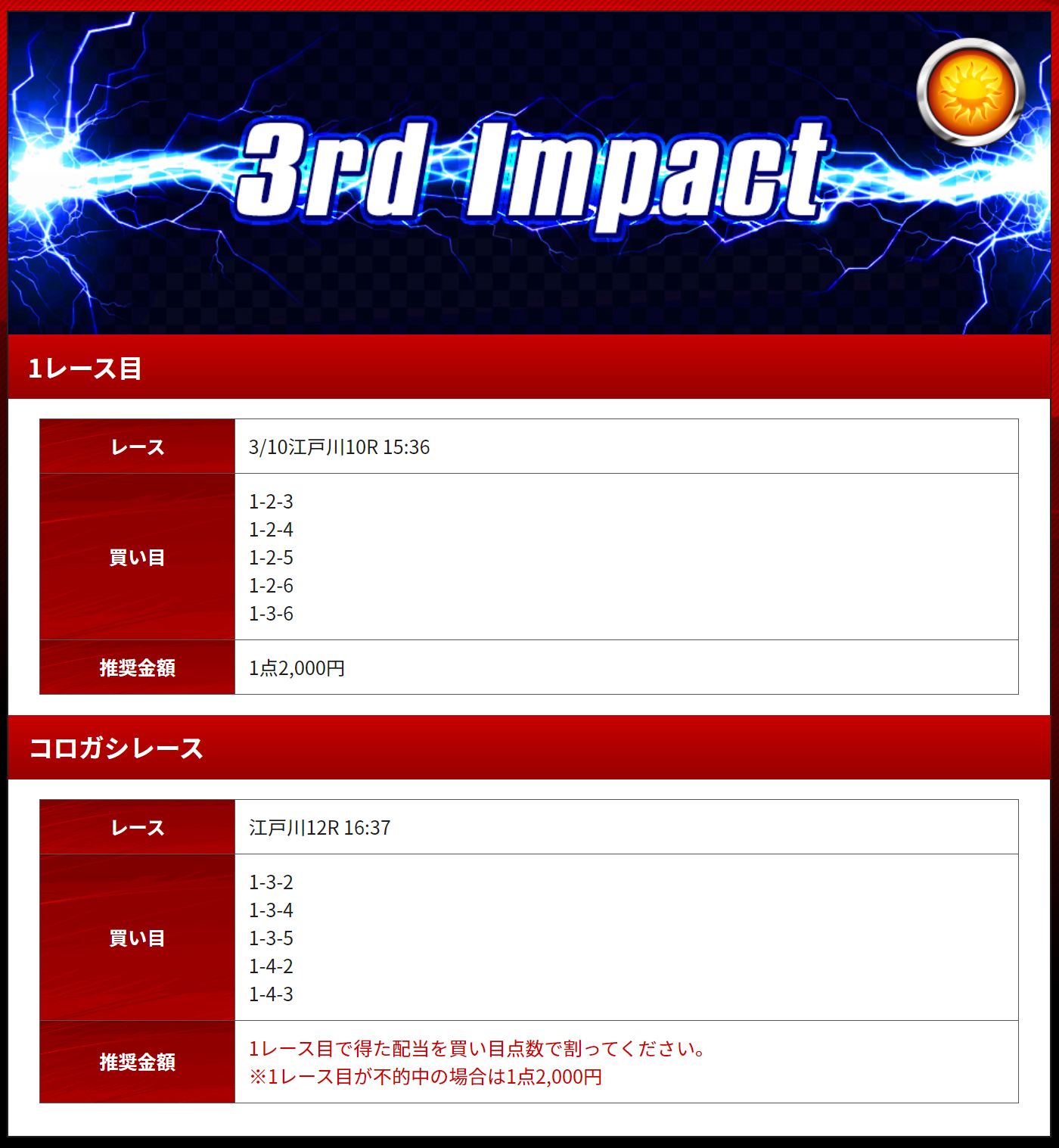 競艇IMPACT(インパクト) 優良競艇予想サイト・悪徳競艇予想サイトの口コミ検証や無料情報の予想結果も公開中 2020年3月10日 有料情報「3rd Impact」デイ買い目