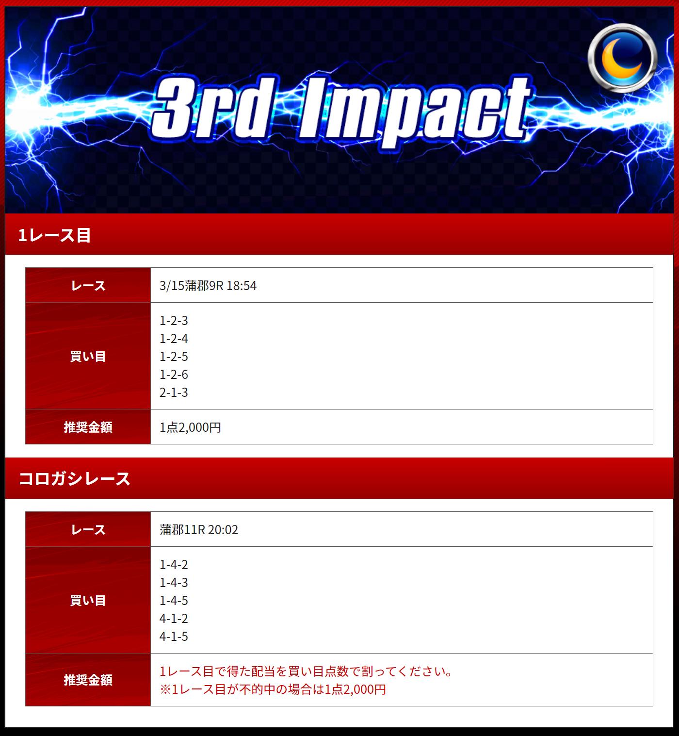 競艇IMPACT(インパクト) 優良競艇予想サイト・悪徳競艇予想サイトの口コミ検証や無料情報の予想結果も公開中 2020年3月15日 有料情報「3rd Impact」ナイター買い目