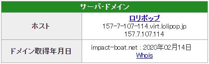 競艇IMPACT(インパクト) 優良競艇予想サイト・悪徳競艇予想サイトの口コミ検証や無料情報の予想結果も公開中 ドメイン取得日は2020年02月14日