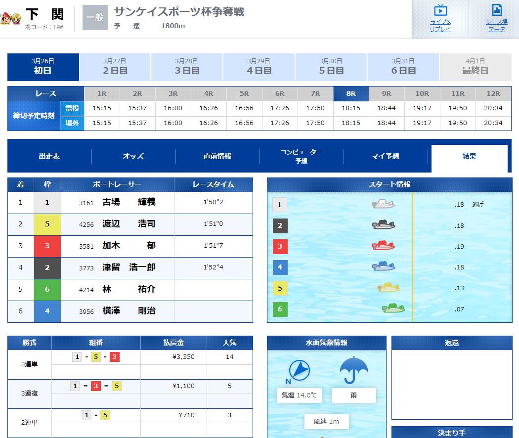 優良競艇予想サイト 競艇IMPACT(競艇インパクト)の有料プラン「3rd Impact(ナイター)」2020年3月26日コロガシ結果 競艇予想サイトの口コミ検証や無料情報の予想結果も公開中