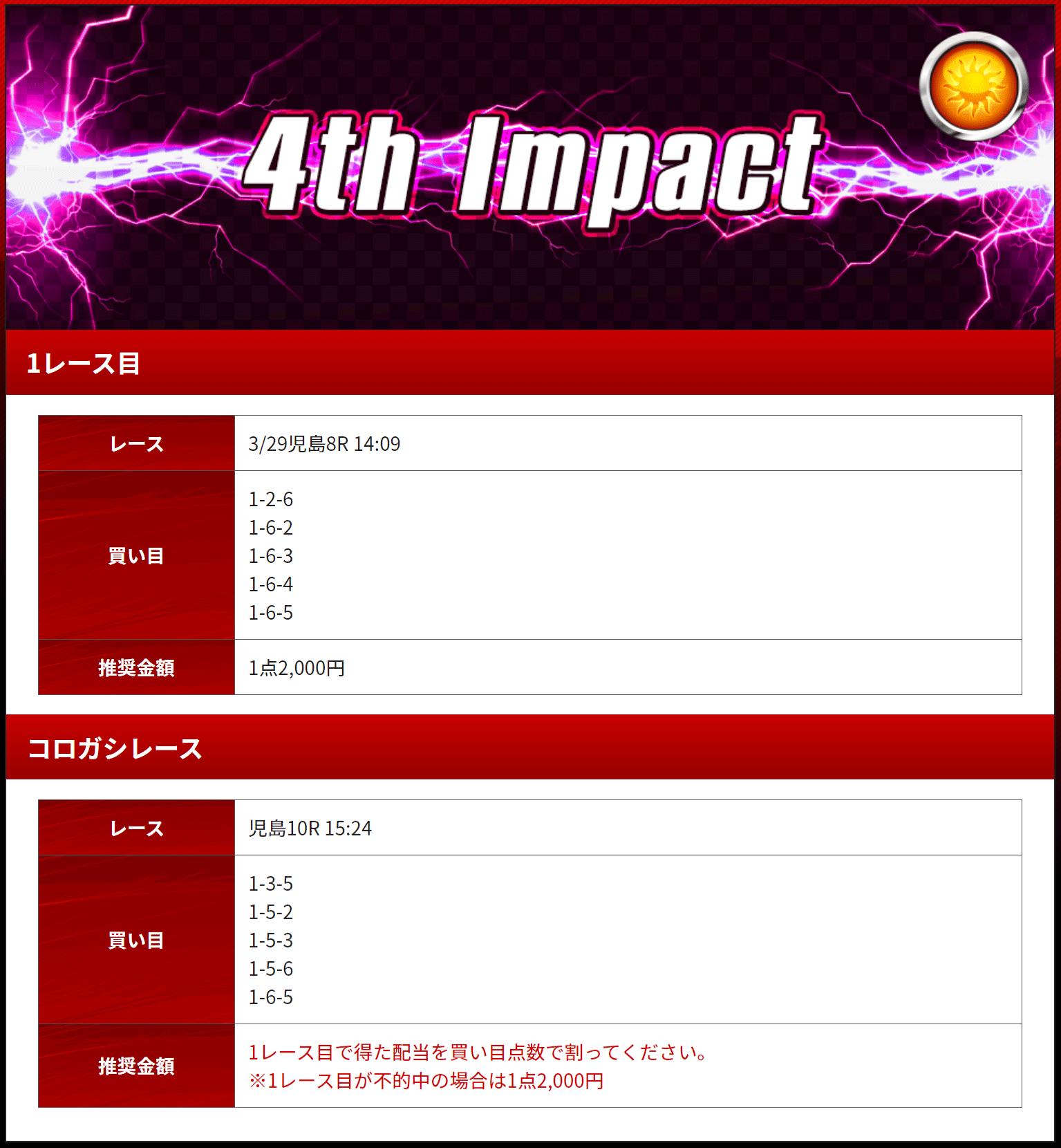 優良 競艇IMPACT(競艇インパクト)の有料プラン「4th Impact(デイ)」2020年3月29日買い目 競艇予想サイトの口コミ検証や無料情報の予想結果も公開中