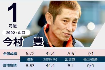 2020下関周年G1「競帝王決定戦」初日ドリーム 1号艇 今村豊選手 ボートレース下関・競艇