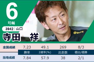 2020下関周年G1「競帝王決定戦」初日ドリーム 6号艇 寺田祥選手 ボートレース下関・競艇