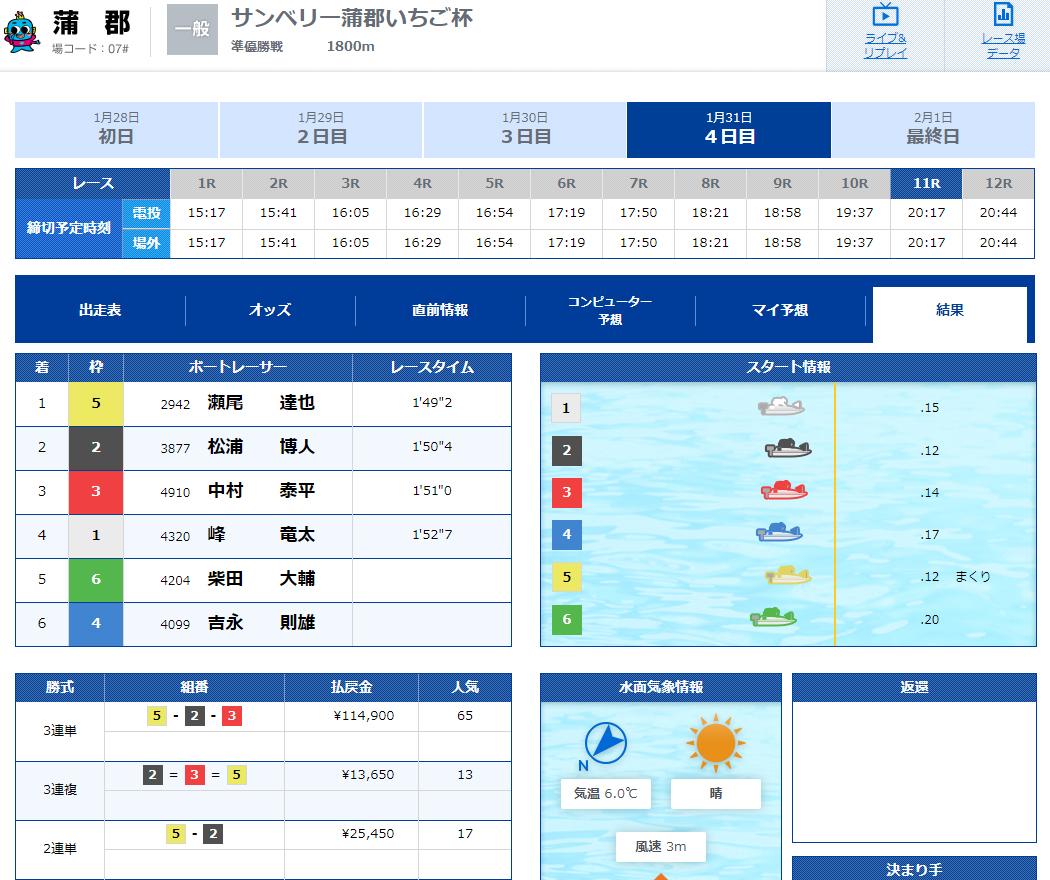 2020年1月31日の蒲郡一般戦で1枠の峰竜太選手をまくって5枠の瀬尾達也選手が勝利