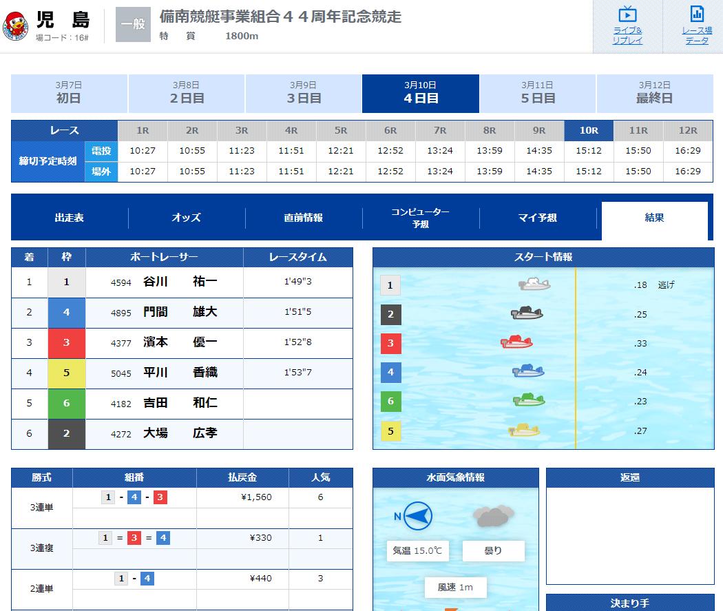 優良競艇予想サイト 競艇V-MAX(ブイマックス)の有料プラン「中国四国×RACE」2020年3月10日2レース目結果 競艇予想サイトの口コミ検証や無料情報の予想結果も公開中