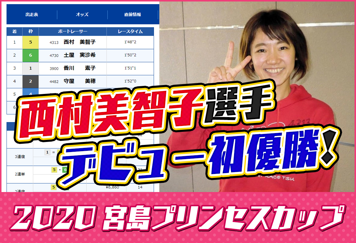 【レディース戦】2020年4月宮島プリンセスカップ優勝は西村美智子選手!これがデビュー初優勝 ボートレース宮島 競艇場