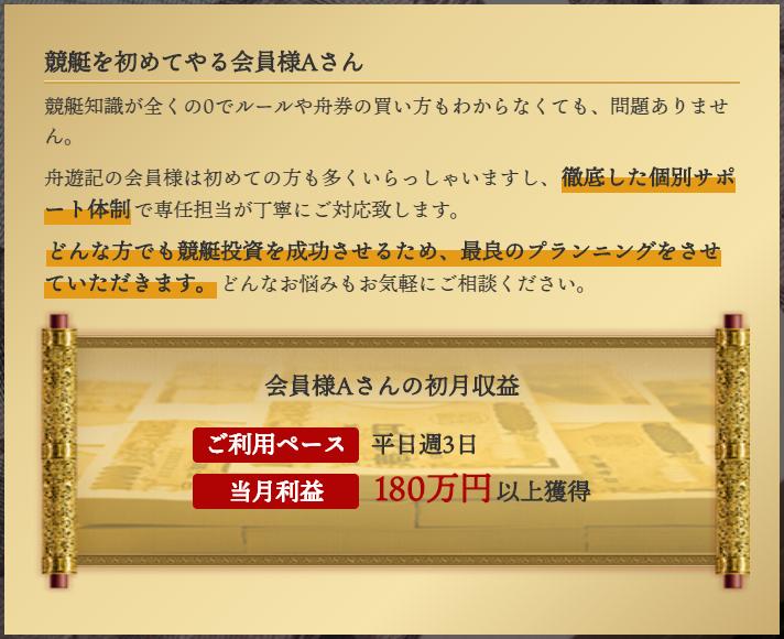 悪徳 舟遊記(しゅうゆうき) 競艇予想サイトの口コミ検証や無料情報の予想結果も公開中 会員Aさん