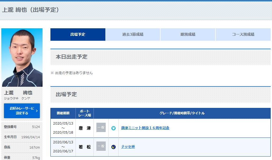 2020年5月上瀧和則選手のご子息、上瀧絢也選手もデビュー。ボートレース唐津・競艇
