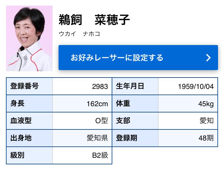 競艇選手 山口支部の今村豊選手はボートレーサー界のレジェンド 同期の鵜飼菜穂子選手