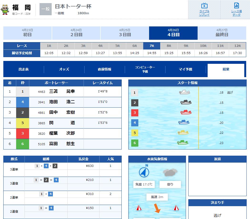 優良競艇予想サイト 競艇V-MAX(ブイマックス)の有料プラン「ノーマルレース」2020年4月26日1レース目結果 競艇予想サイトの口コミ検証や無料情報の予想結果も公開中