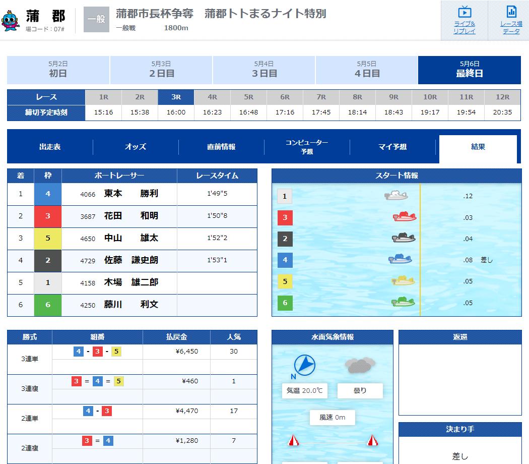 優良競艇予想サイト 競艇V-MAX(ブイマックス)のメール情報「万舟チャレンジ-昼-」2020年5月6日2レース目結果 競艇予想サイトの口コミ検証や無料情報の予想結果も公開中