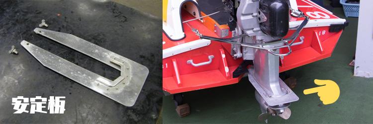 安定板とは荒天時にモーター下部に取り付ける板。賞金の分配 競艇・幻の優勝戦・賞金