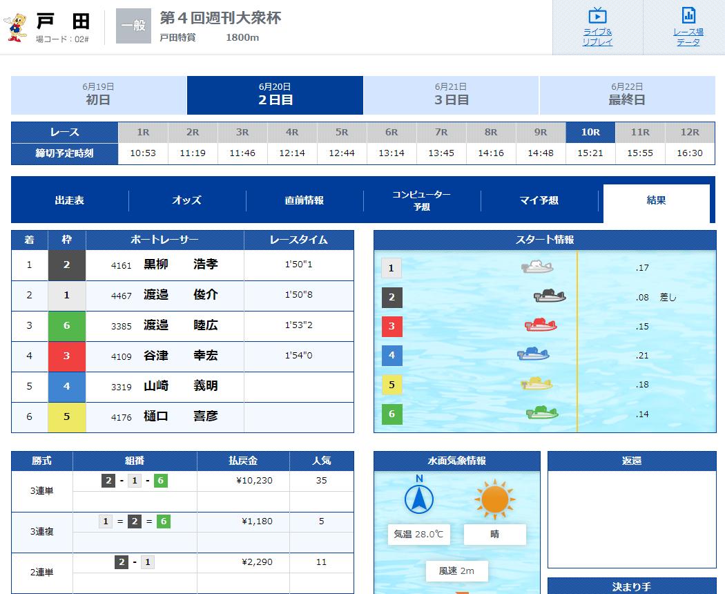 優良競艇予想サイト CulbGinga(クラブギンガ)の有料プラン「ベーシック」2020年6月20日1レース結果 競艇予想サイトの口コミ検証や無料情報の予想結果も公開中