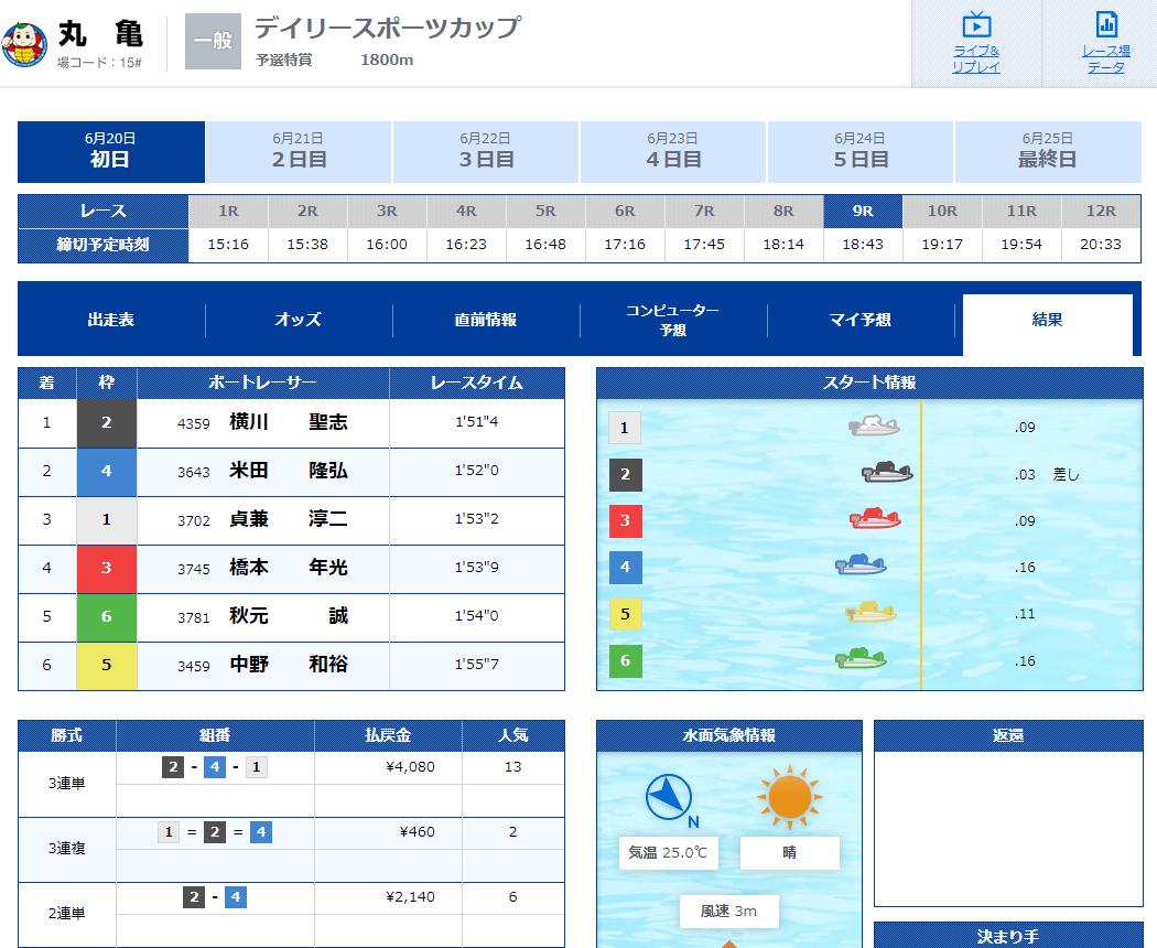 優良競艇予想サイト CulbGinga(クラブギンガ)の有料プラン「ベーシック」2020年6月20日2レース結果 競艇予想サイトの口コミ検証や無料情報の予想結果も公開中