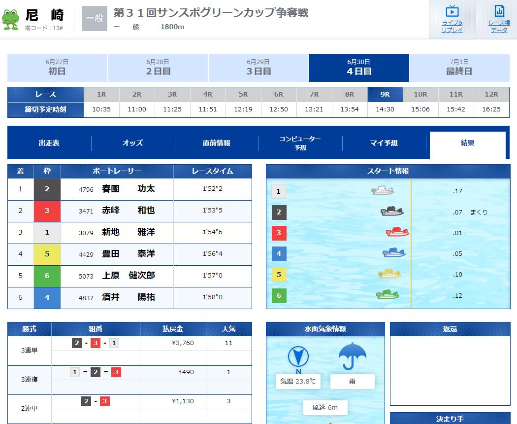 優良競艇予想サイト CulbGinga(クラブギンガ)の有料プラン「ベーシック」2020年6月30日1レース結果 競艇予想サイトの口コミ検証や無料情報の予想結果も公開中