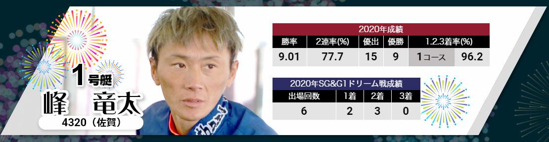 2020年下関SGボートレースメモリアル ドリーム戦 1号艇 峰竜太選手 ボートレース下関