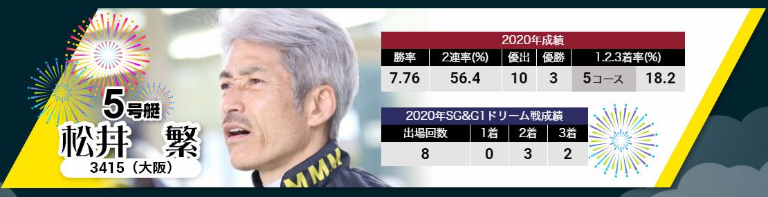 2020年下関SGボートレースメモリアル ドリーム戦 5号艇 松井繁選手 ボートレース下関