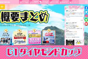 【競艇G1】ボートレース徳山で「ダイヤモンドカップ」開催!概要・出場選手・ドリームメンバーまとめ。徳山競艇場