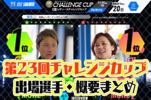 競艇SG第23回チャレンジカップ出場選手が決定出場選手順位選出除外者概要などまとめボートレース蒲郡|