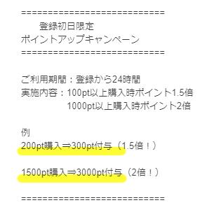 優良競艇予想サイト 競艇チャンピオン(競艇CHAMPION)登録初日のボーナスポイント