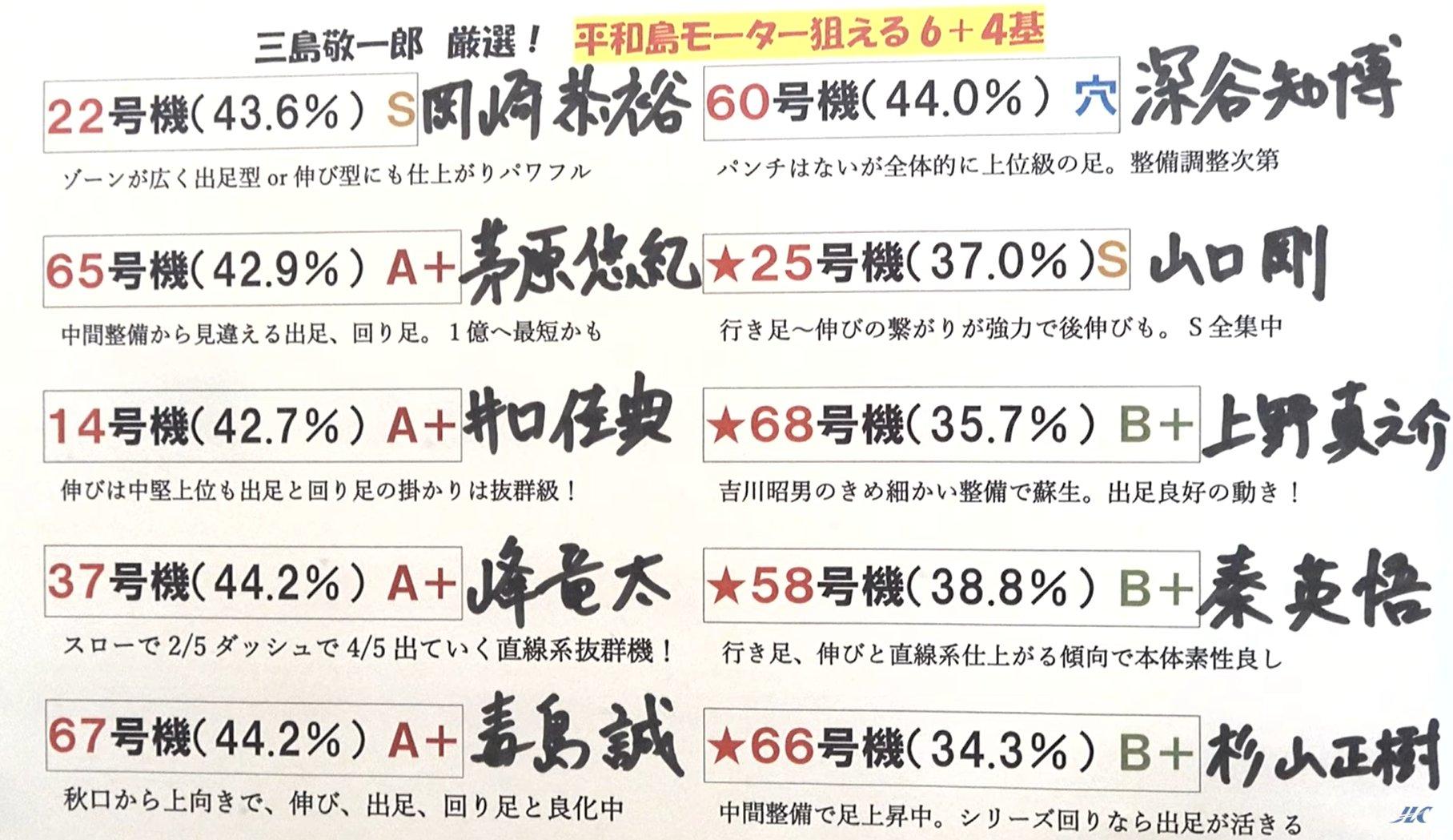【競艇SG】第35回グランプリ前検!三島敬一郎さん厳選!狙えるモーター6+4基。ボートレース平和島・賞金王