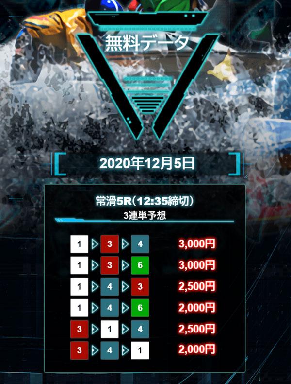 マジックボート(MAGIC BOAT) 優良競艇予想サイト・悪徳競艇予想サイトの口コミ検証や無料情報の予想結果も公開中 2020年12月5日 無料情報買い目