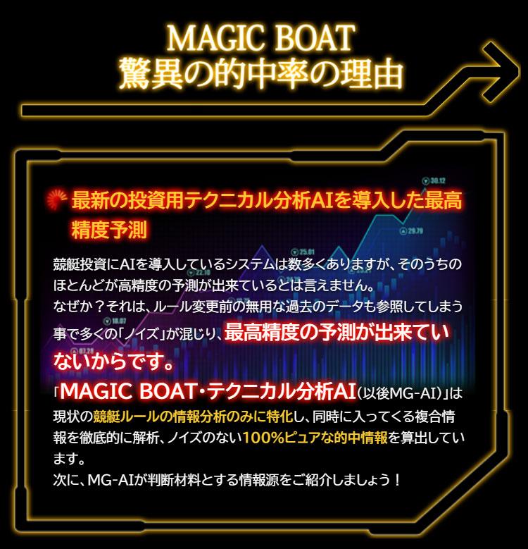 マジックボート(MAGIC BOAT) 優良競艇予想サイト・悪徳競艇予想サイトの口コミ検証や無料情報の予想結果も公開中 驚異の的中率の理由