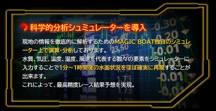 マジックボート(MAGIC BOAT) 優良競艇予想サイト・悪徳競艇予想サイトの口コミ検証や無料情報の予想結果も公開中 科学的分析シュミュレーターを導入
