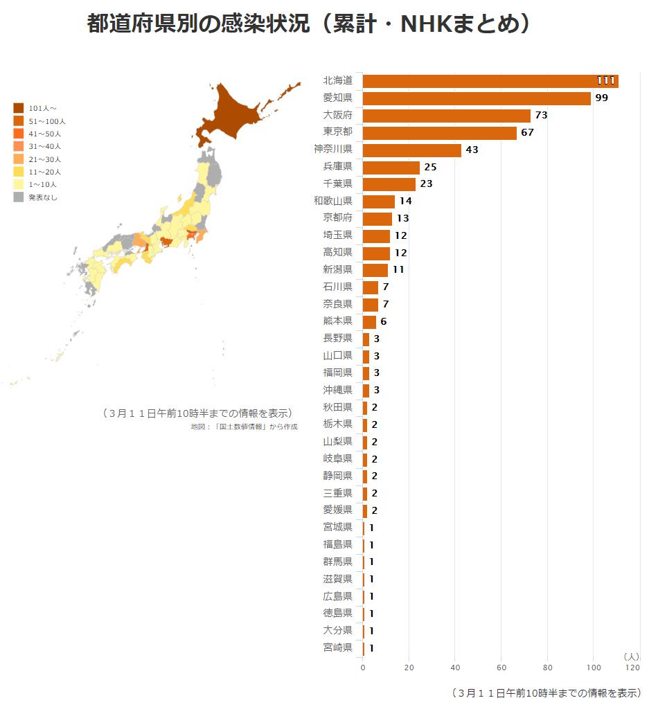 ボートレース 新型コロナウイルス感染者数 競艇・日本