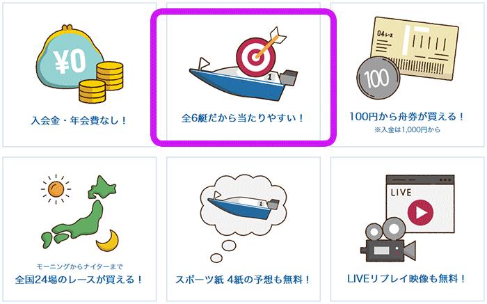 悪徳 競艇予想nova(ノヴァ) 競艇予想サイトの中でも優良サイトなのか、詐欺レベルの悪徳サイトかを口コミなどからも検証 テレボート