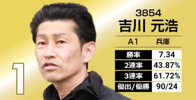 2021年1月 尼崎センプルカップ初日ドリーム1号艇 吉川元浩選手 概要・出場レーサーまとめ 周年記念・ボートレース尼崎・競艇