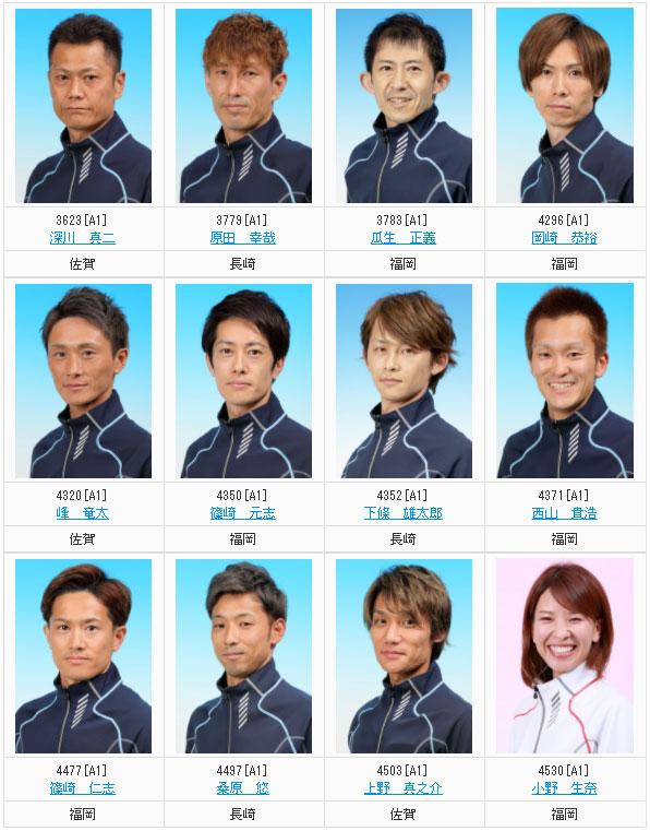 2021年2月 九州地区選手権ドリーム戦 概要・出場レーサーまとめ ・ボートレース大村・競艇