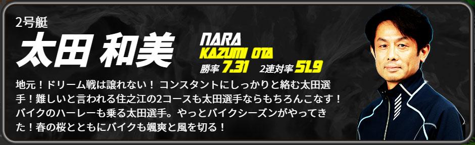 2021年3月 太閤賞初日ドリーム2号艇 太田和美選手 概要・出場レーサーまとめ ボートレース住之江・競艇