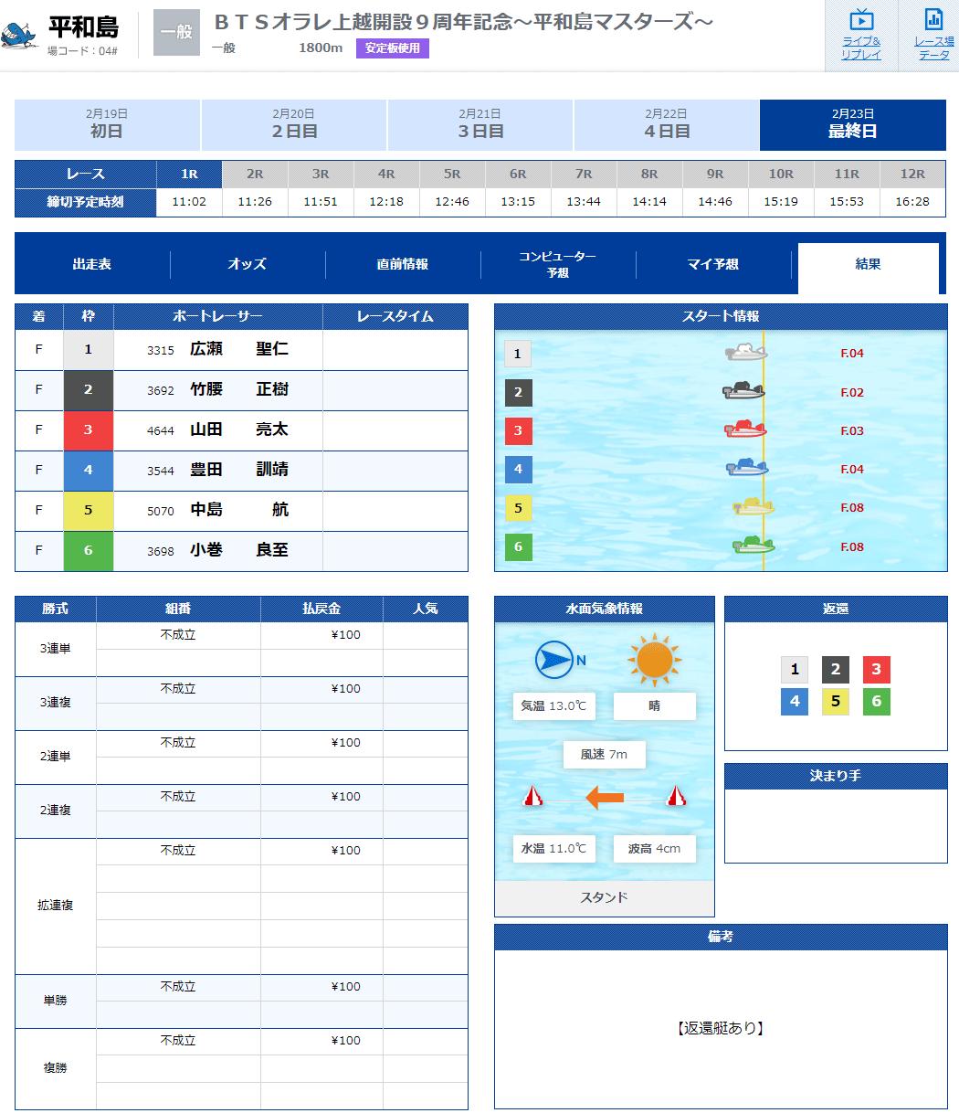 【ボートレース平和島】2021年2月23日 最終日1Rで全艇フライングが発生!全返還に 非常識なフライングも。フライング・出遅れ・競艇選手・ボートレース場