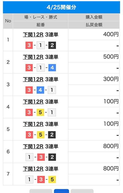 マスターズチャンピオン優勝戦買い目。長崎支部・ボートレース下関・競艇