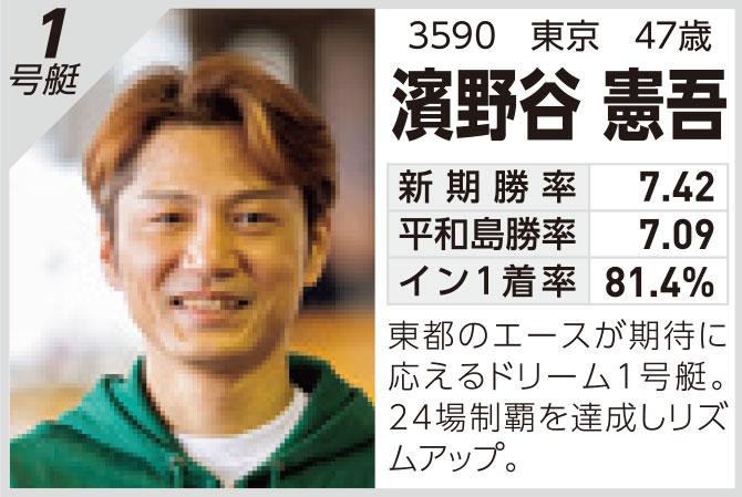 2021年5月G1開設67周年記念トーキョー・ベイ・カップ 初日ドリーム1号艇 濱野谷憲吾選手 周年記念・ボートレース平和島・競艇