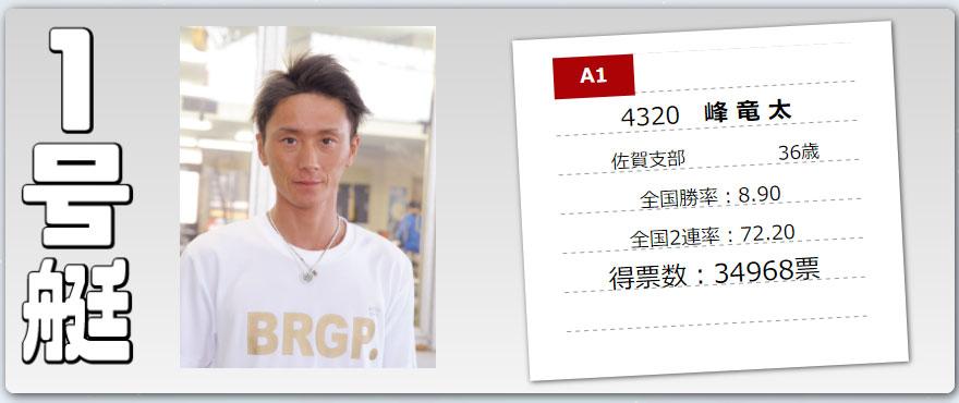 SG第48回ボートレースオールスターはボートレース若松で開催!ドリーム戦1号艇 峰竜太選手。ボートレーサー・競艇