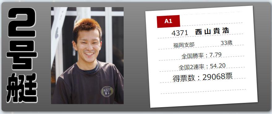 SG第48回ボートレースオールスターはボートレース若松で開催!ドリーム戦2号艇 西山貴浩選手。ボートレーサー・競艇