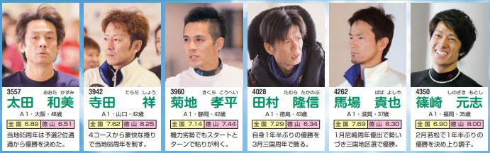 G1徳山周年 徳山クラウン争奪戦 2日目12R「すなっちドリーム」 ボートレース徳山・競艇