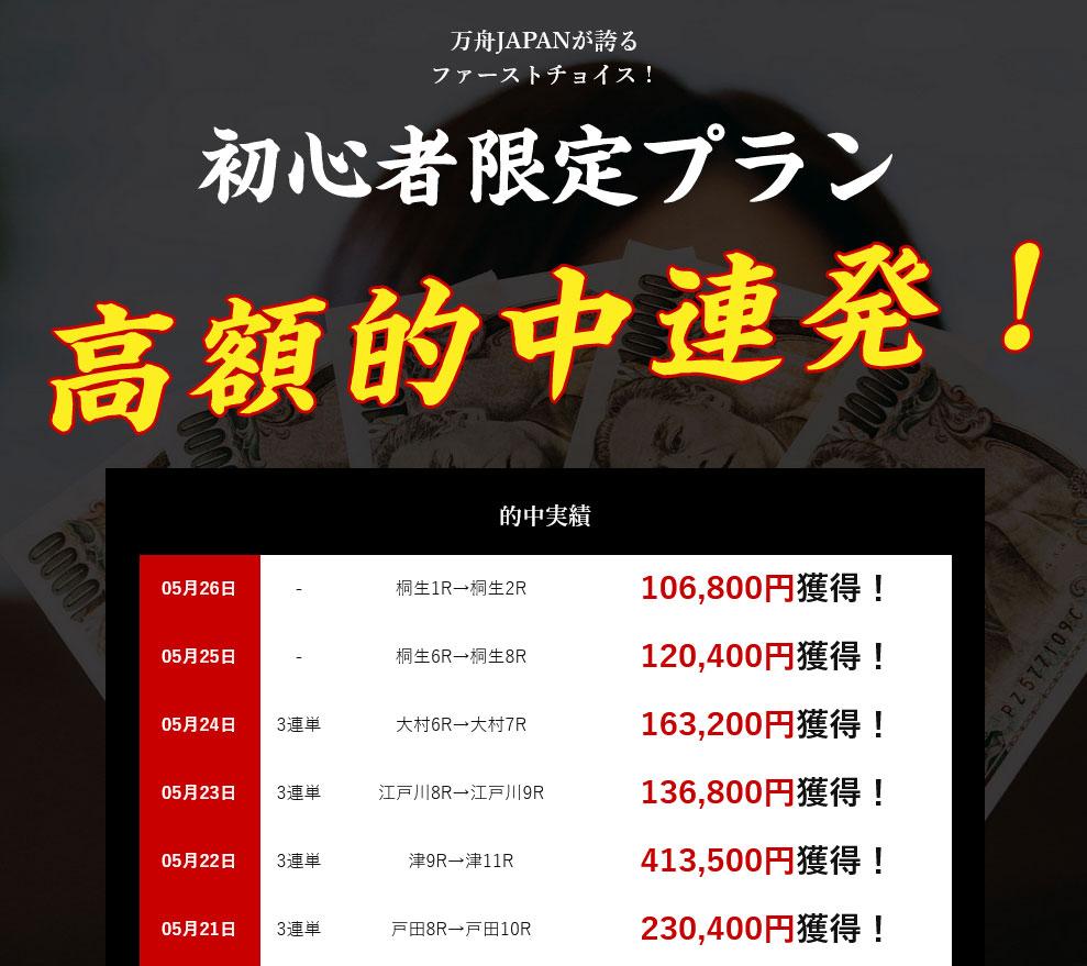 悪徳 万舟JAPAN(ジャパン) 競艇予想サイトの中でも優良サイトなのか、詐欺レベルの悪徳サイトかを口コミなどからも検証 初心者限定プラン高額的中連発!