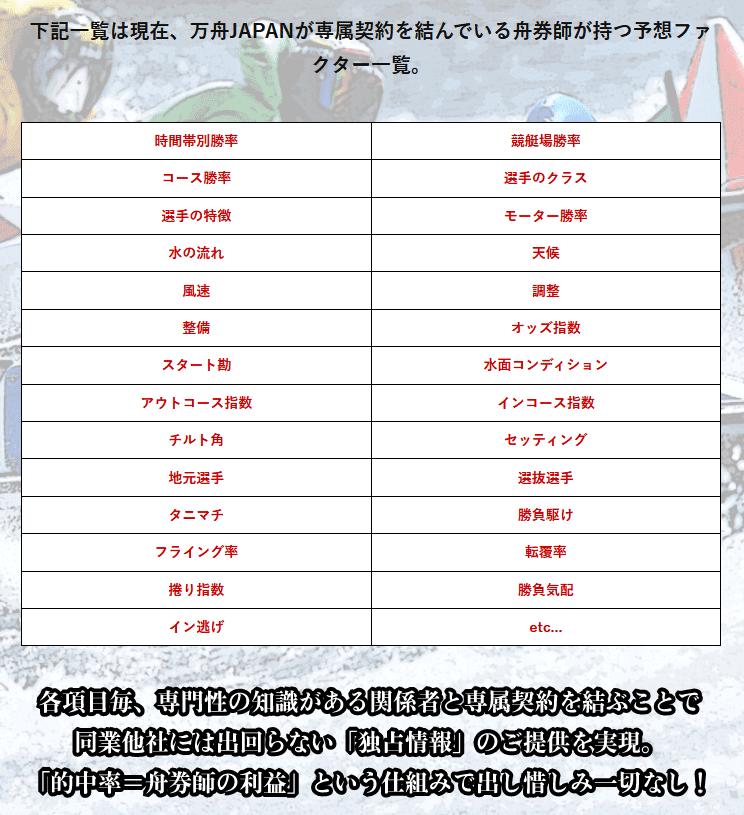 悪徳 万舟JAPAN(ジャパン) 競艇予想サイトの中でも優良サイトなのか、詐欺レベルの悪徳サイトかを口コミなどからも検証 スペシャリストとの専属契約!