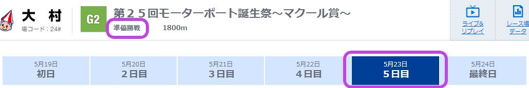 悪徳 万舟JAPAN(ジャパン) 競艇予想サイトの中でも優良サイトなのか、詐欺レベルの悪徳サイトかを口コミなどからも検証 モーターボート誕生祭は6日間開催だから、5日目に勝負掛けはない。