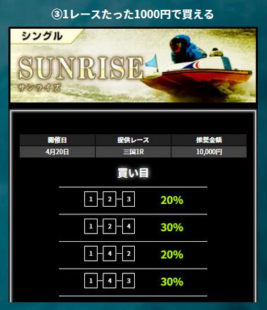 悪徳 リアルタイムボート(REAL TIME BOAT) 競艇予想サイトの中でも優良サイトなのか、詐欺レベルの悪徳サイトかを口コミなどからも検証 1レースたった1000円で買える