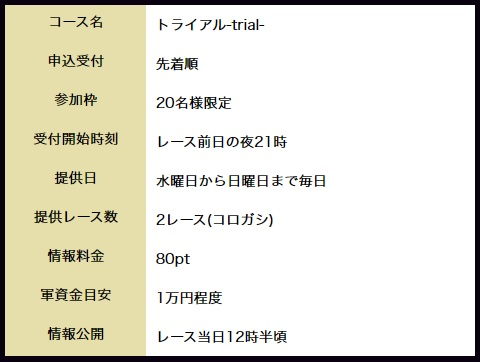 悪徳 JAPAN BOAT RACE SALON(ジャパンボートレースサロン) 競艇予想サイトの中でも優良サイトなのか、詐欺レベルの悪徳サイトかを口コミなどからも検証 目標金額がない