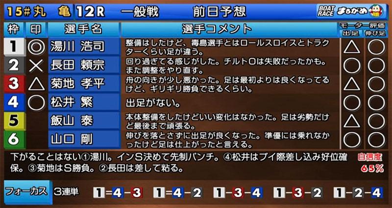 2021年ボートレース甲子園湯川浩司選手のコメント。整備はしたけど、毒島選手とはロールスロイスとトラクターくらい足が違う。群馬支部・ボートレースまるがめ・競艇