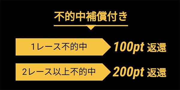 競艇競艇ロックオン(LOCK ON) 優良競艇予想サイト・悪徳競艇予想サイトの口コミ検証や無料情報の予想結果も公開中 渋谷アムフラット