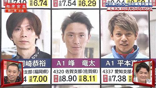 テレビ番組『相席食堂』で俳優の峰竜太選手がボートレーサーの峰竜太選手に全ベット!グランドチャンピオンドリーム戦で勝負。単勝・3連単・3連複・競艇・ハワイロケ