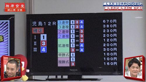 テレビ番組『相席食堂』で俳優の峰竜太選手がボートレーサーの峰竜太選手に全ベット!単勝は元返し。3連単・3連複・競艇・ハワイロケ