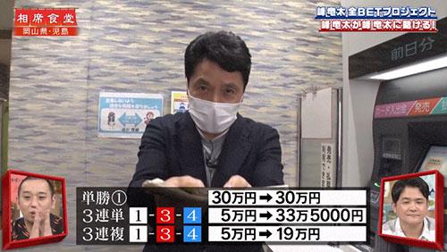 テレビ番組『相席食堂』で俳優の峰竜太選手がボートレーサーの峰竜太選手に全ベット!52万5,000円の払戻し。単勝・3連単・3連複・競艇・ハワイロケ